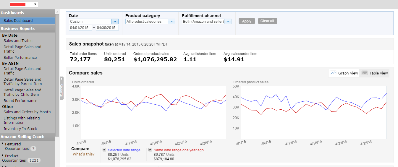 [BQool原创]Amazon Seller Central 后台数据分析大解密(1) - BQool比酷尔 - BQool 比酷尔官方博客