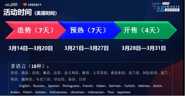 2019速卖通328大促平台营销玩法全解析